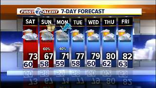 Metro Detroit Forecast: When rain starts this weekend