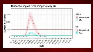 Social Distancing Data