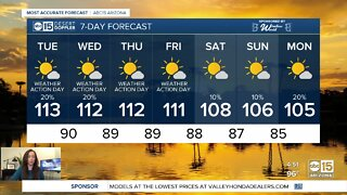 Excessive heat continues with storm chances