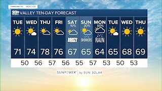 23ABC Weather for Tuesday, October 19, 2021