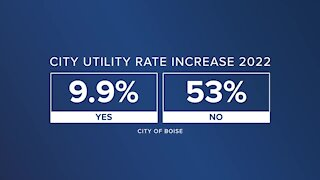 Boise water renewal bond: What it is and how it will impact you