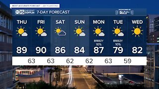 90s back in the Valley by the end of the week