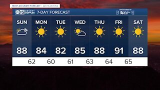 MOST ACCURATE FORECAST: Warm and dry weekend