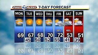 Metro Detroit Forecast: Sunny days ahead