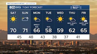 Temperatures stay above normal through the weekend