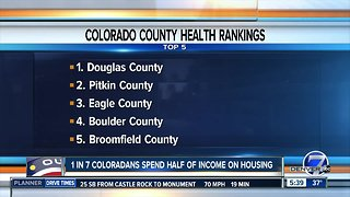 Housing costs are impacting our health