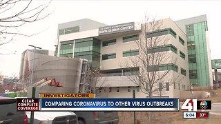 Comparing coronavirus to other virus outbreaks