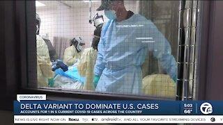 Delta Variant to dominate U.S. cases