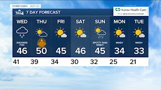 Wednesday is warmer with temps in the mid 40s