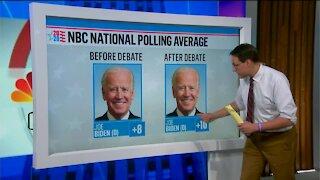Decision 2020: Steve Kornacki breaks down election outlook