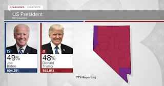 Updated presidential results from Nevada