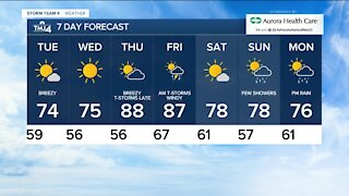 Tuesday is sunny with temps in the 70s