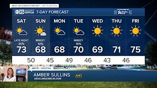 MOST ACCURATE FORECAST: Rain and snow chances this weekend