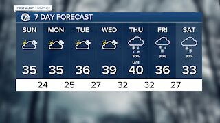 Cloudy and colder temps return