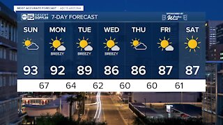MOST ACCURATE FORECAST: Warm weekend in the Valley