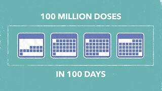 Can Biden Distribute 100 Million Vaccine Doses In His First 100 Days?