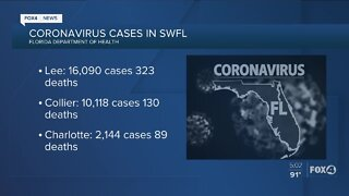 Covid-19 Cases in Florida as of August 6