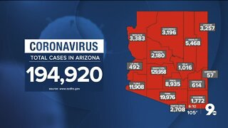 915 new cases of COVID-19, 23 new deaths in Arizona