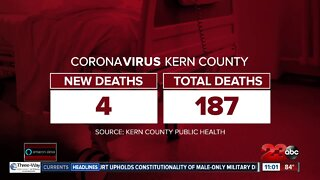 Kern Public Health provides update on COVID-19 cases
