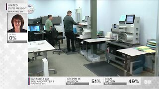 Federal lawsuits filed amid Election Day