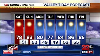 7 Day Forecast Weather Morning Update