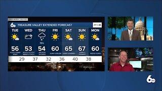 Scott Dorval's Idaho News Forecast - Monday 3/22/21