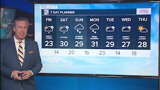 Today's Forecast: Mostly cloudy, breezy, cooler, snow showers