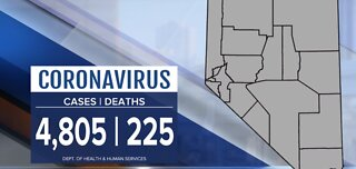 UPDATE: 225 COVID-19 deaths in Nevada