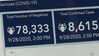 Brown County Department of Health launches COVID-19 Dashboard