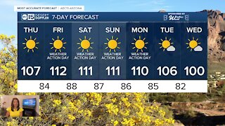 Heat alerts this Labor Day weekend!