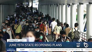 June 15th State reopening plans