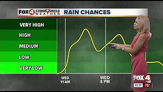 FORECAST: More Afternoon Storms