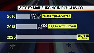 Early voting likely to skyrocket in Nebraska