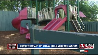 COVID-19 impact on local child welfare system