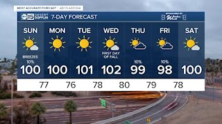 FORECAST: Temperatures drop as rain chances return