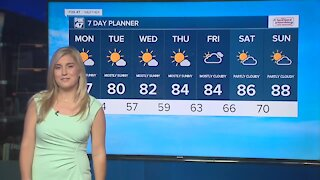 Today's Forecast: Mostly sunny with comfortable temperatures