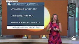 Rachel Garceau's Idaho News 6 forecast 8/3/21