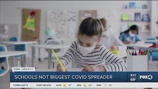 Schools not biggest covid spreader