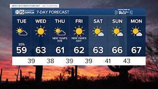 Slight chance of rain overnight into Tuesday