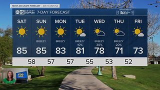 Sunny, breezy weekend expected!