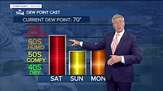 Saturday is hot and steamy with highs in the 90s