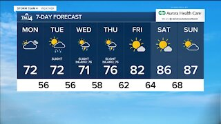 Cloudy and warm start to the week