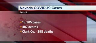 COVID-19 update for Nevada on June 21