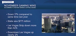 Nevada November gaming wins down