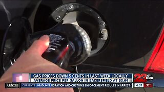 Gas prices are trending down in Bakersfield