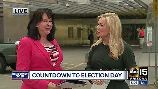Tracking early ballot casting in Arizona