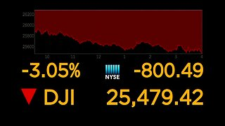 Dow tumbles 800 points after bond market flashes a recession warning