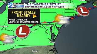 Mostly Dry Weekend, Stormy Pattern Ahead