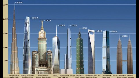 5 World's Tallest Buildings in the World.. Sky Scrapers