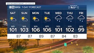 MOST ACCURATE FORECAST: Valley storm chances still possible for Saturday night
